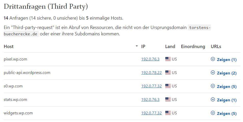 Webkoll - Third Party
